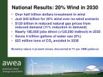 national results 20 wind in 2030
