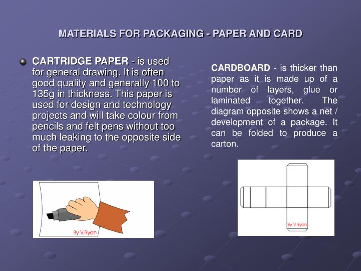 Materials for packaging paper and card