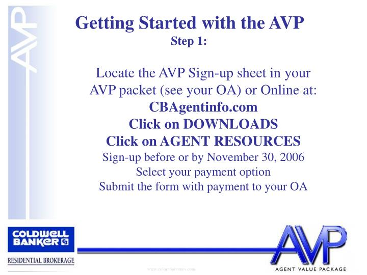 Getting Started with the AVP