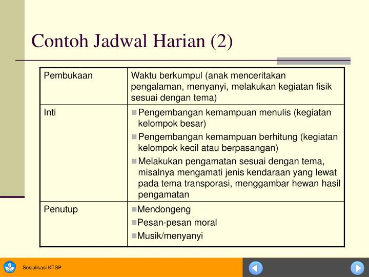 Contoh Jadwal Harian (2)