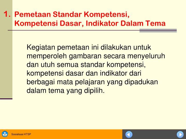 Pemetaan Standar Kompetensi, Kompetensi Dasar, Indikator Dalam Tema