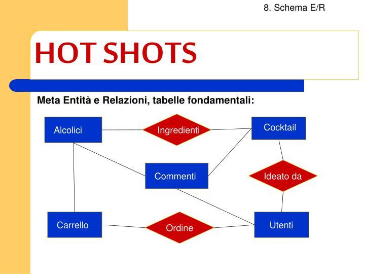 8. Schema E/R