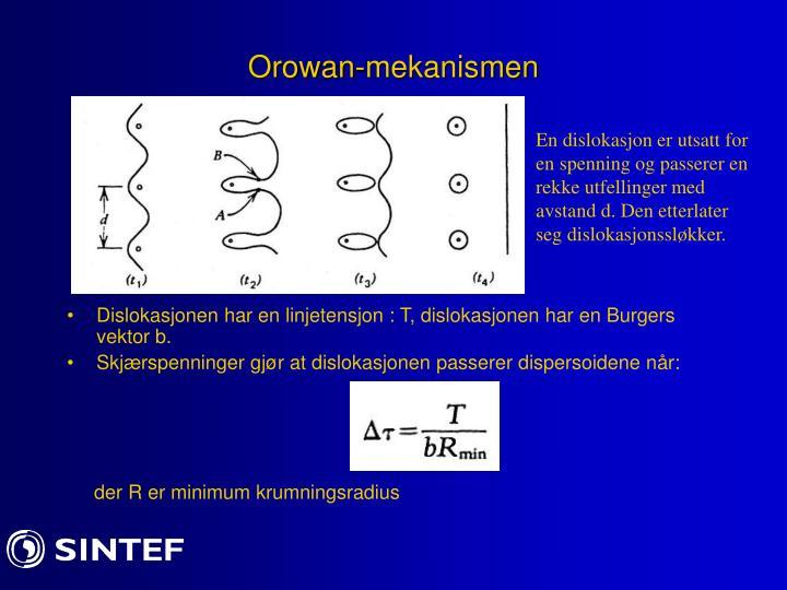 Orowan-mekanismen
