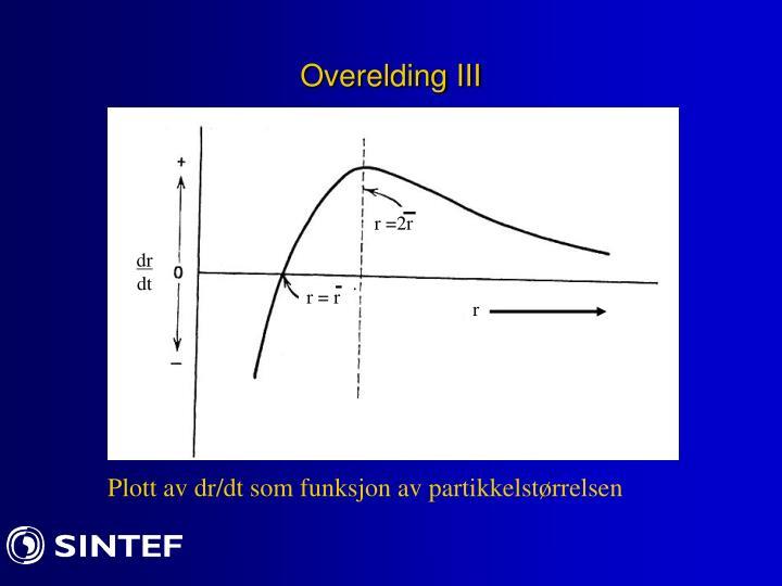 Overelding III