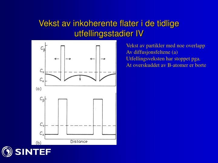 Vekst av inkoherente flater i de tidlige utfellingsstadier IV
