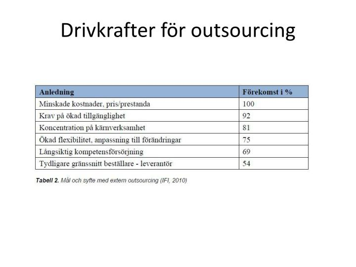 Drivkrafter för outsourcing