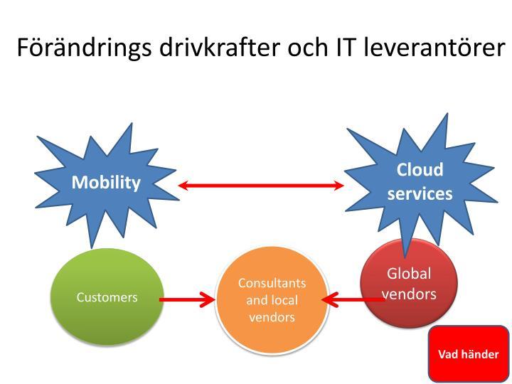 Förändrings drivkrafter och IT leverantörer