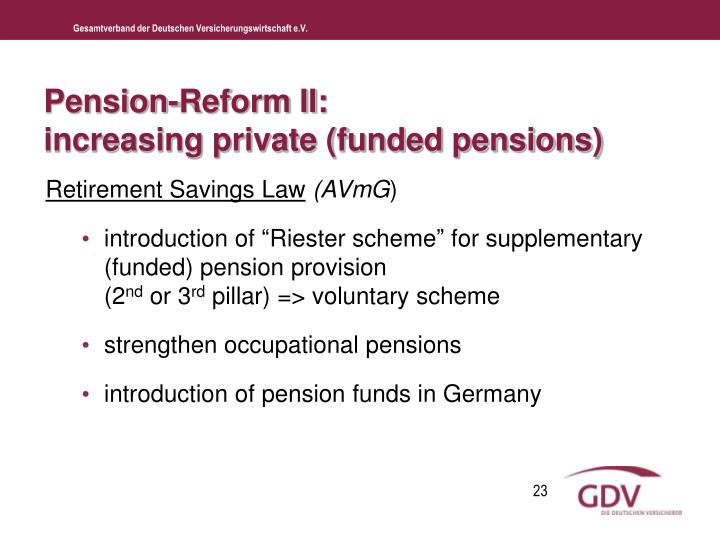 Pension-Reform II:
