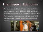 the impact economic