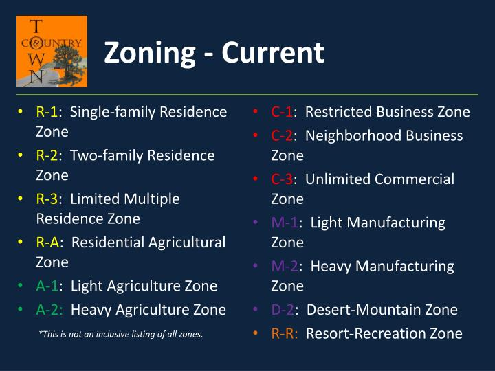 Zoning - Current