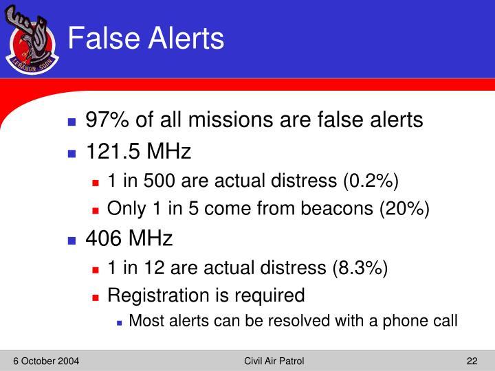 False Alerts