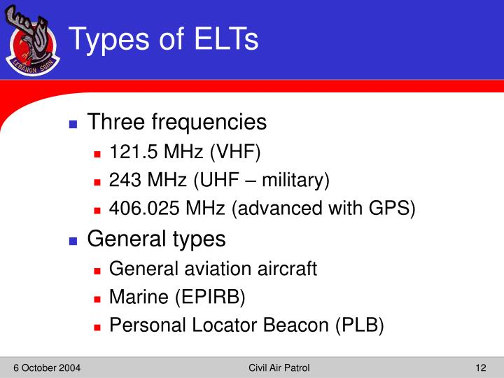 Types of ELTs