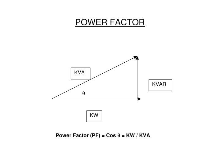 POWER FACTOR