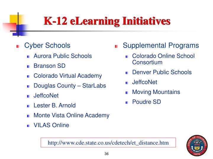 Cyber Schools