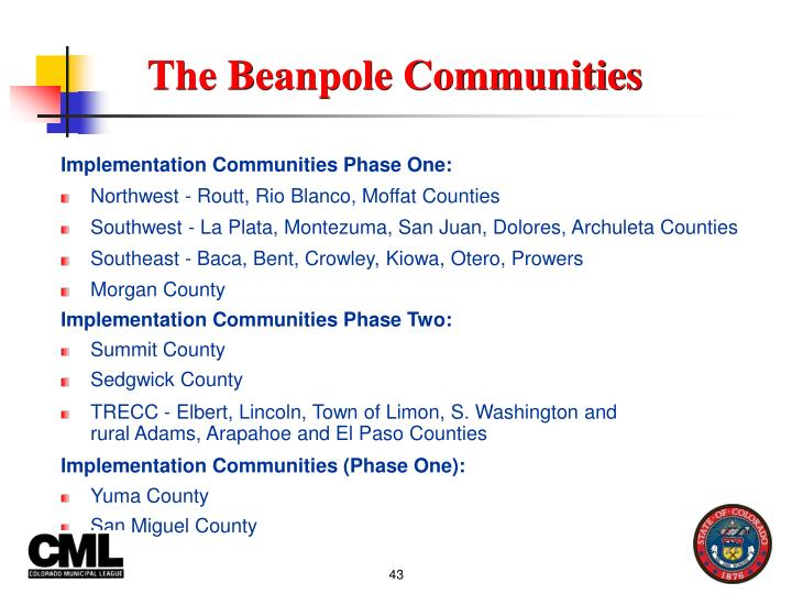 The Beanpole Communities