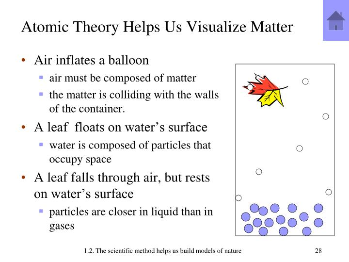 Atomic Theory Helps Us Visualize Matter