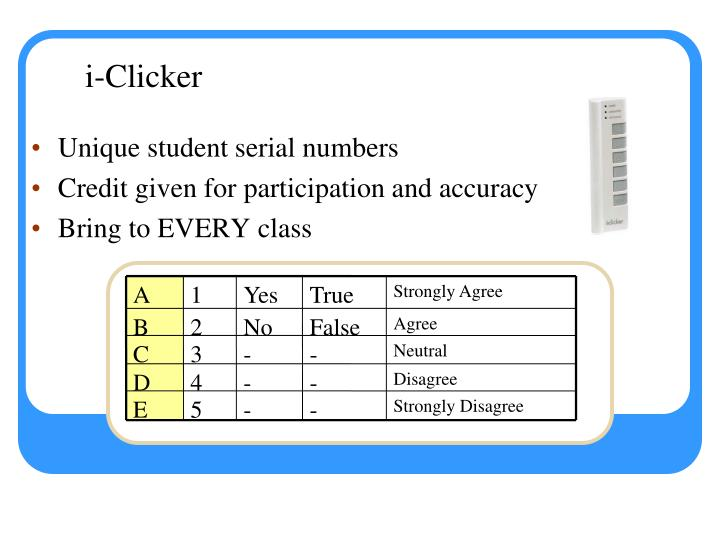 i-Clicker