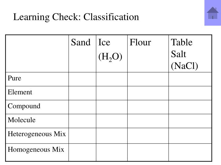 Learning Check: Classification