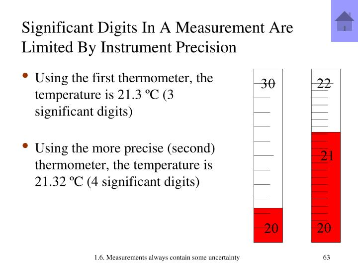 Significant Digits In A Measurement Are Limited By Instrument Precision