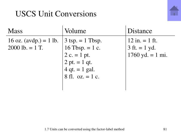 USCS Unit Conversions