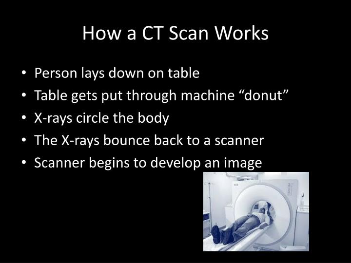 How a CT Scan Works