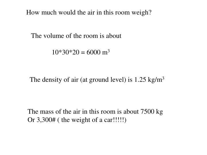 How much would the air in this room weigh?