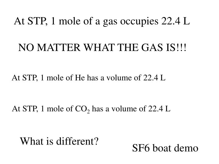 At STP, 1 mole of a gas occupies 22.4 L