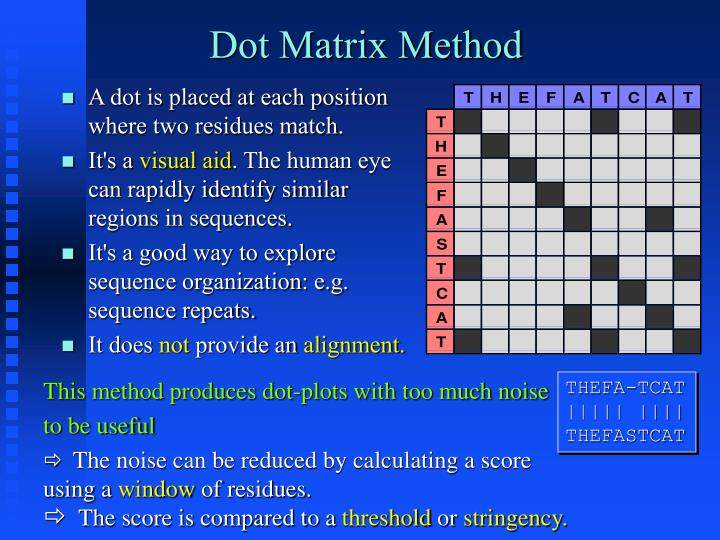 Dot Matrix Method