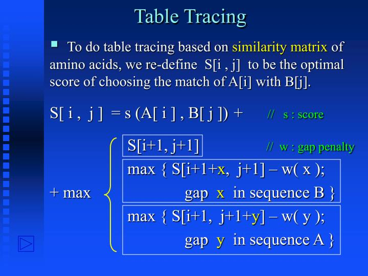 Table Tracing