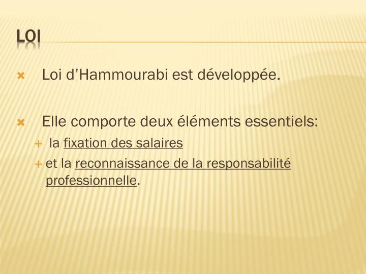 Loi d'Hammourabi est développée.