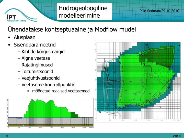 Hüdrogeoloogiline modelleerimine