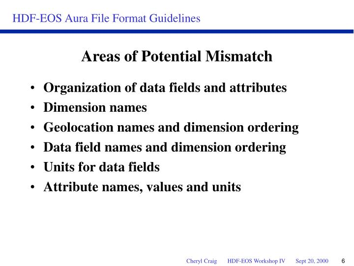 Organization of data fields and attributes