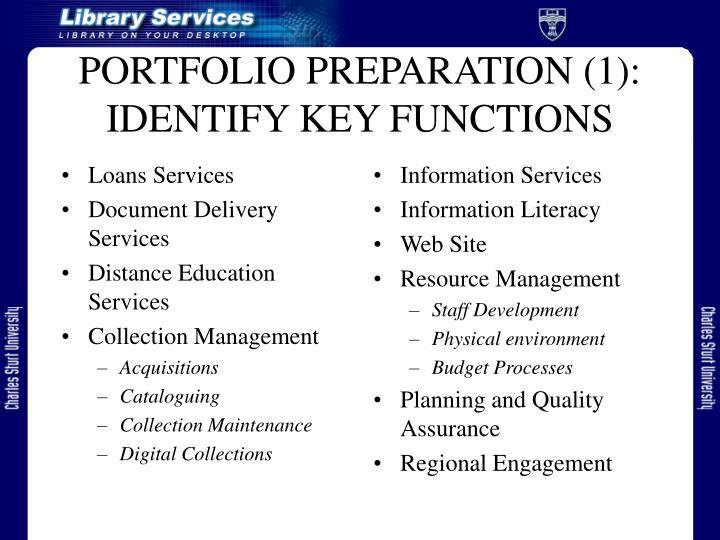 Loans Services