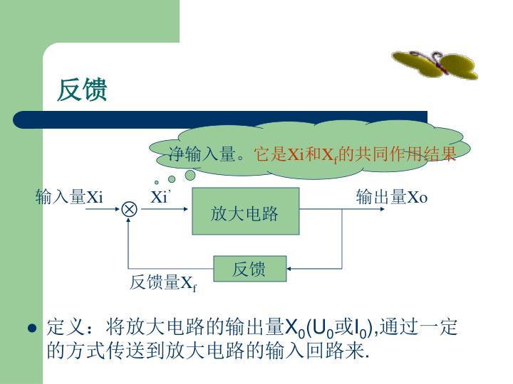 定义:将放大电路的输出量