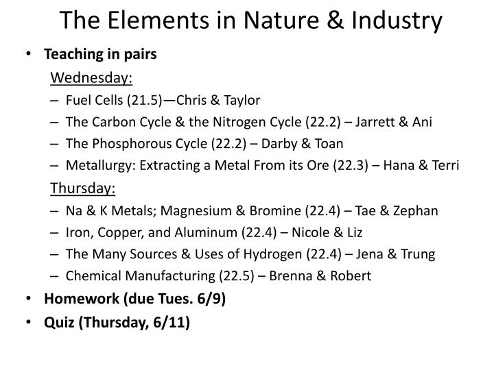 The Elements in Nature & Industry
