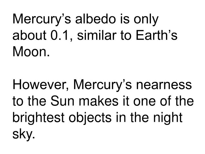 Mercury's albedo is only about 0.1, similar to Earth's Moon.
