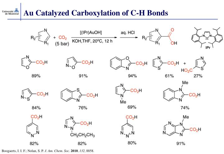 Au Catalyzed Carboxylation of C-H Bonds