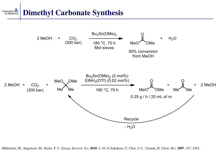 Dimethyl Carbonate Synthesis