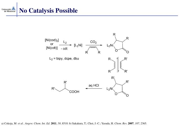 No Catalysis Possible