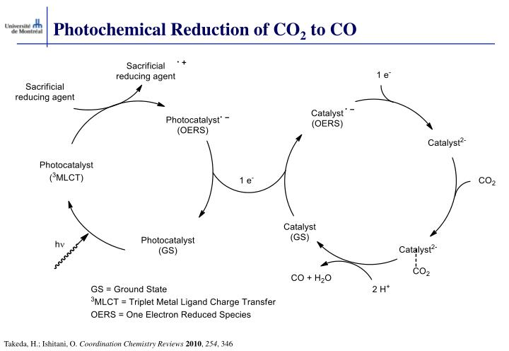 Photochemical Reduction of CO