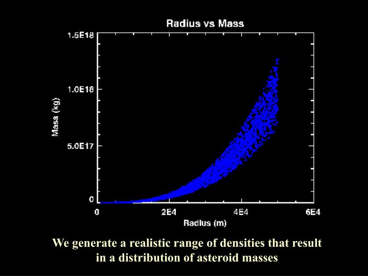 We generate a realistic range of densities that result in a distribution of asteroid masses