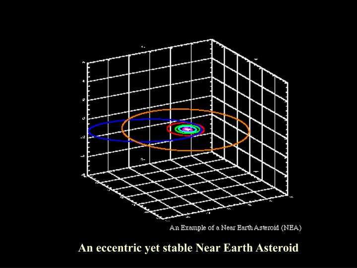 An eccentric yet stable Near Earth Asteroid