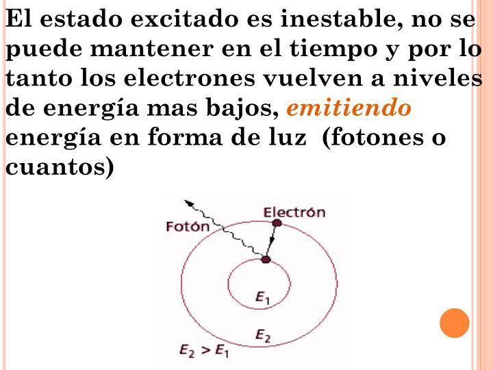 El estado excitado es inestable, no se puede mantener en el tiempo y por lo tanto los electrones vuelven a niveles de energía mas bajos,