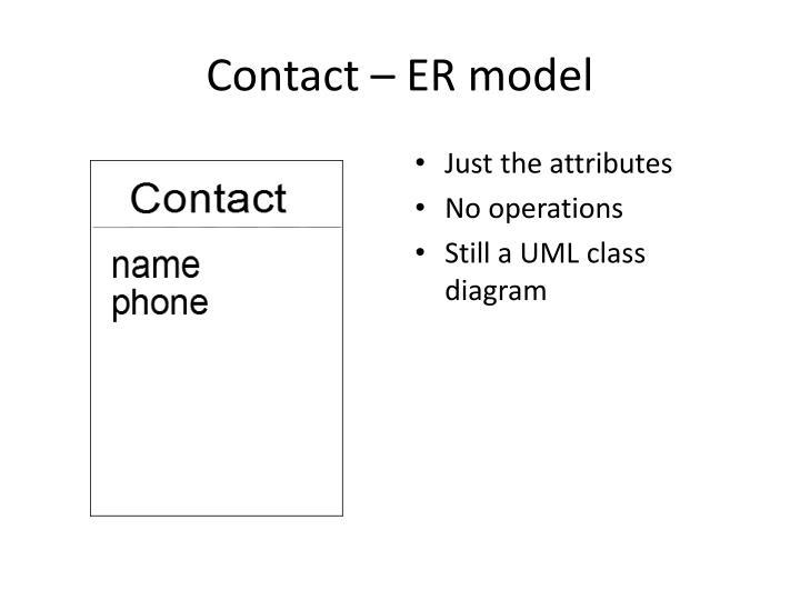 Contact – ER model