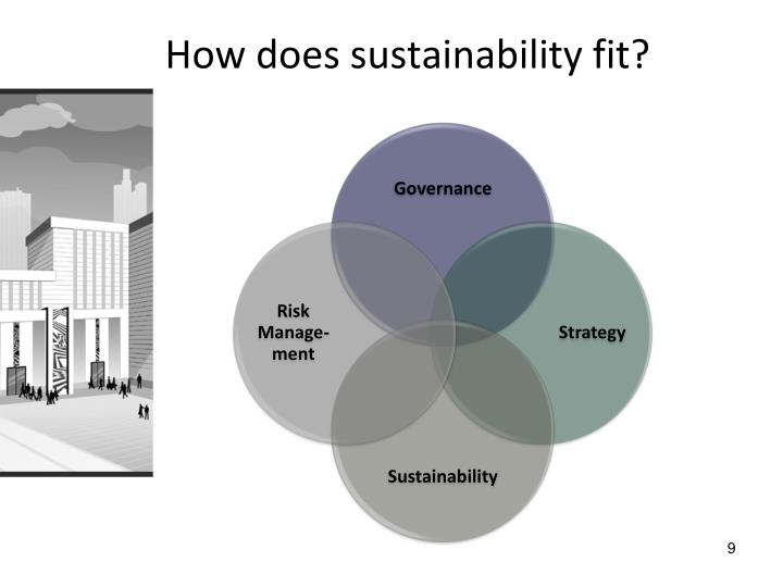 How does sustainability fit?
