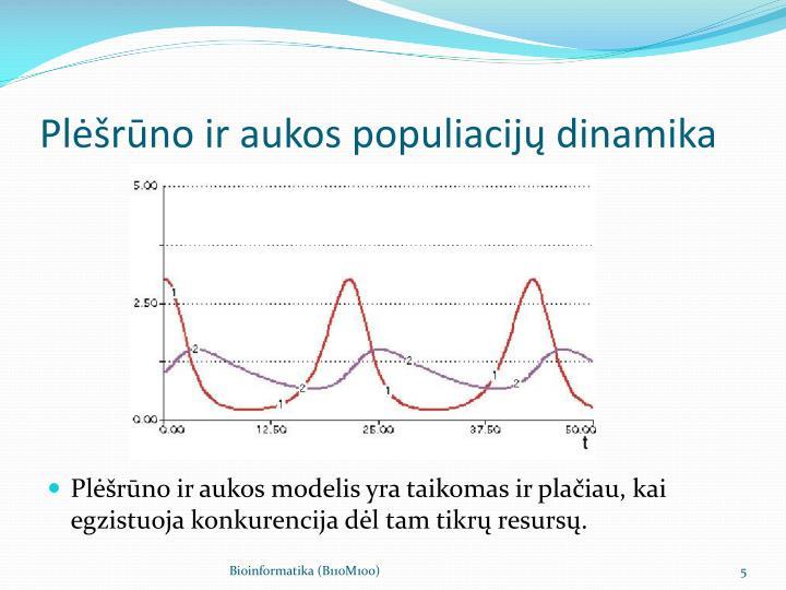 Plėšrūno ir aukos populiacijų dinamika