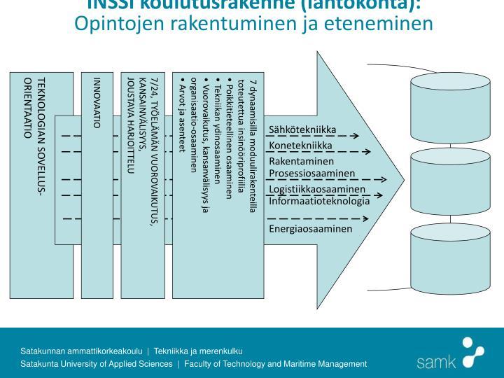 INSSI koulutusrakenne (lähtökohta):