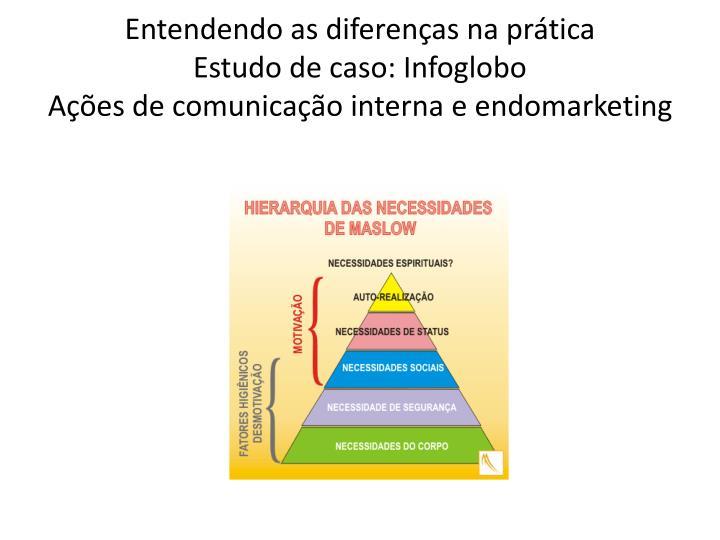 Entendendo as diferenças na prática