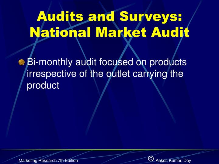 Audits and Surveys: