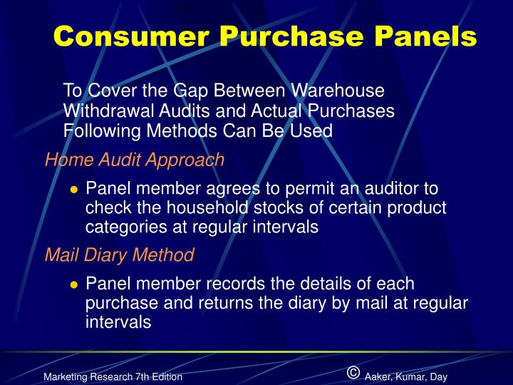 Consumer Purchase Panels